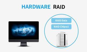 Comparing Software RAID and Hardware RAID: Choosing your TerraMaster Thunderbolt3 RAID Storage